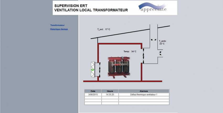 Ventilation Transformateur Et Tgbt Ert Energy G 233 Nie